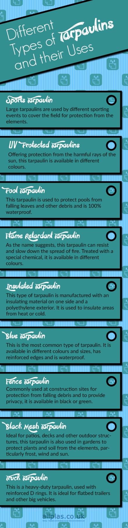 infographics1021AllPlas